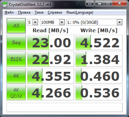 Sandisk_Cruzer_Fit_speed2